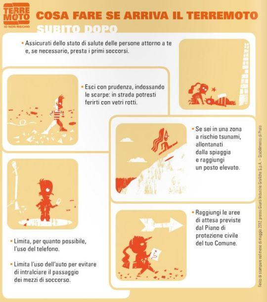 consigli della protezione civile in caso di terremoto